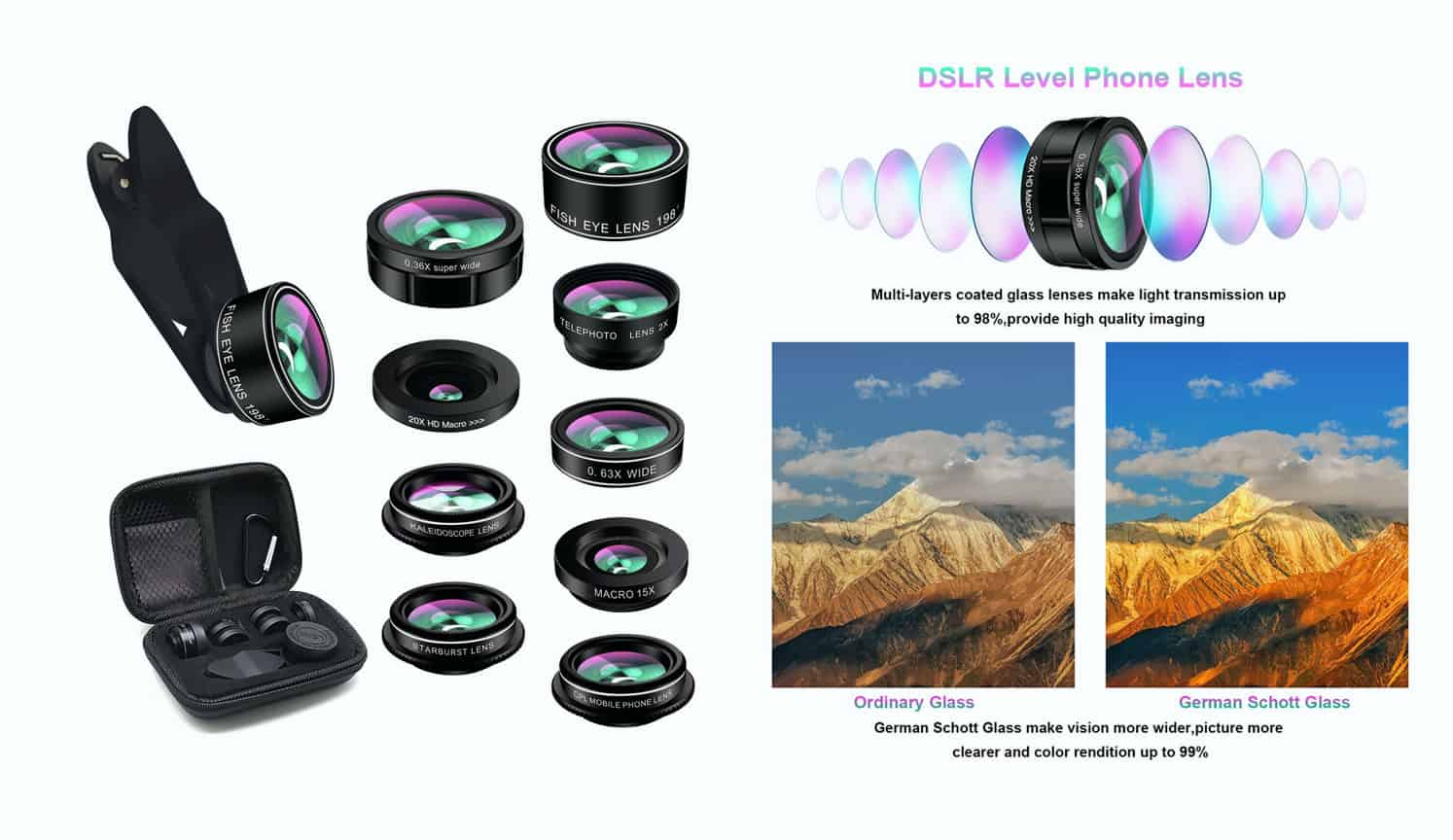 Cell Phone Zoom Lens as the first related product of Cell Phone Camera Lens